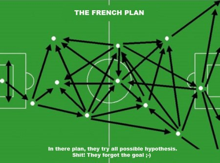 the_french_plan